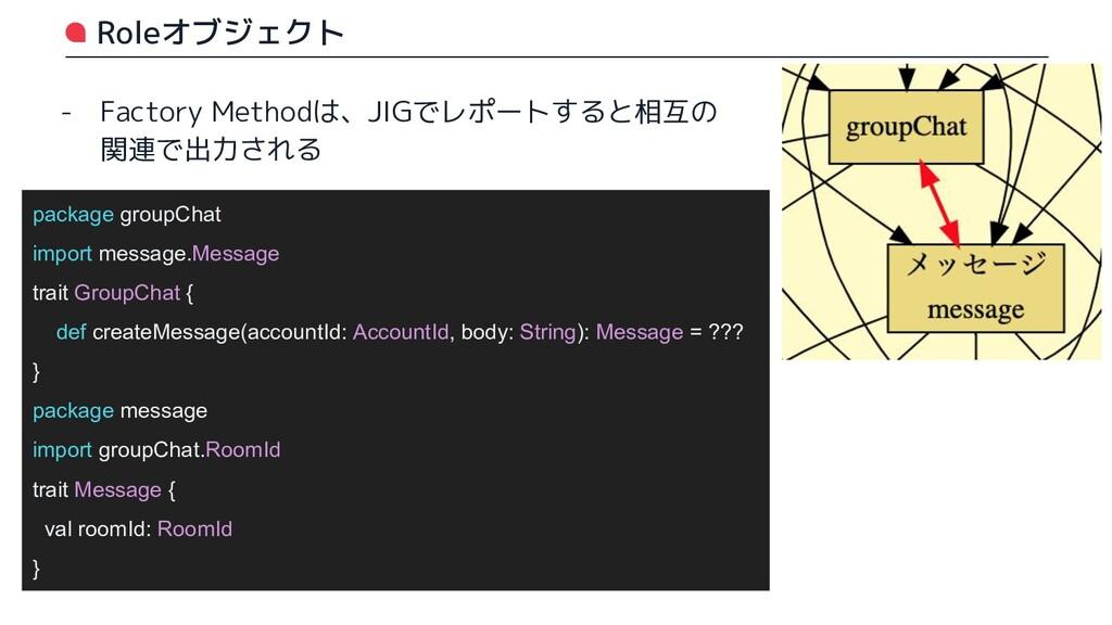 Roleオブジェクト - Factory Methodは、JIGでレポートすると相互の 関連で...
