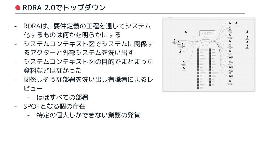 RDRA 2.0でトップダウン - RDRAは、要件定義の工程を通してシステム 化するものは何...