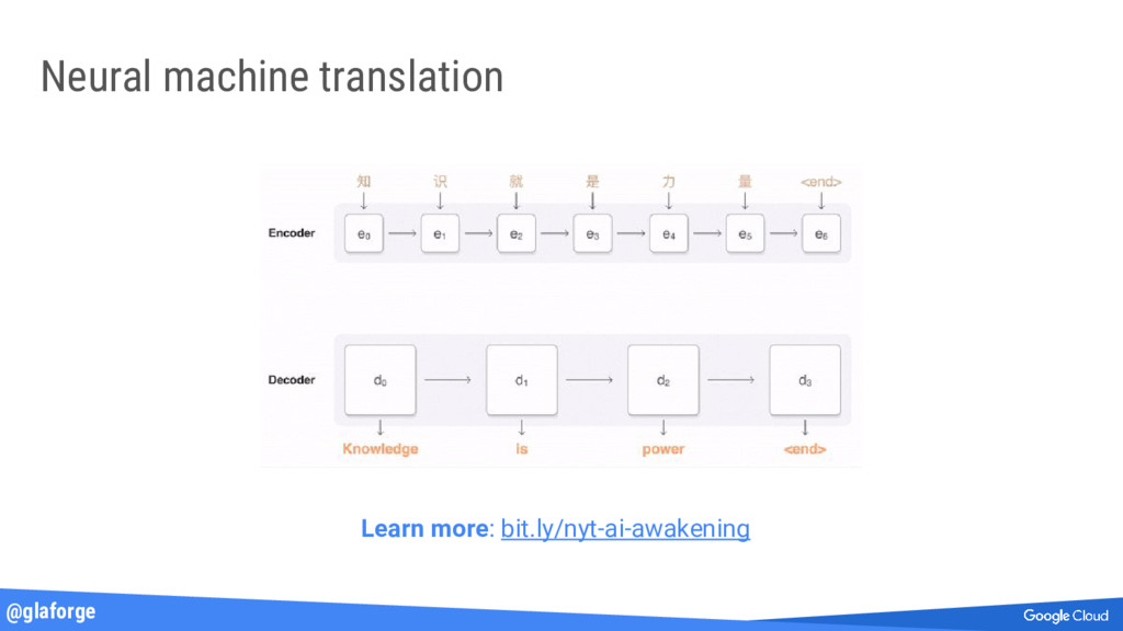 @glaforge Neural machine translation Learn more...
