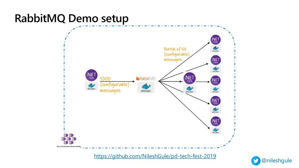 @nileshgule RabbitMQ Demo setup 1000 (configura...
