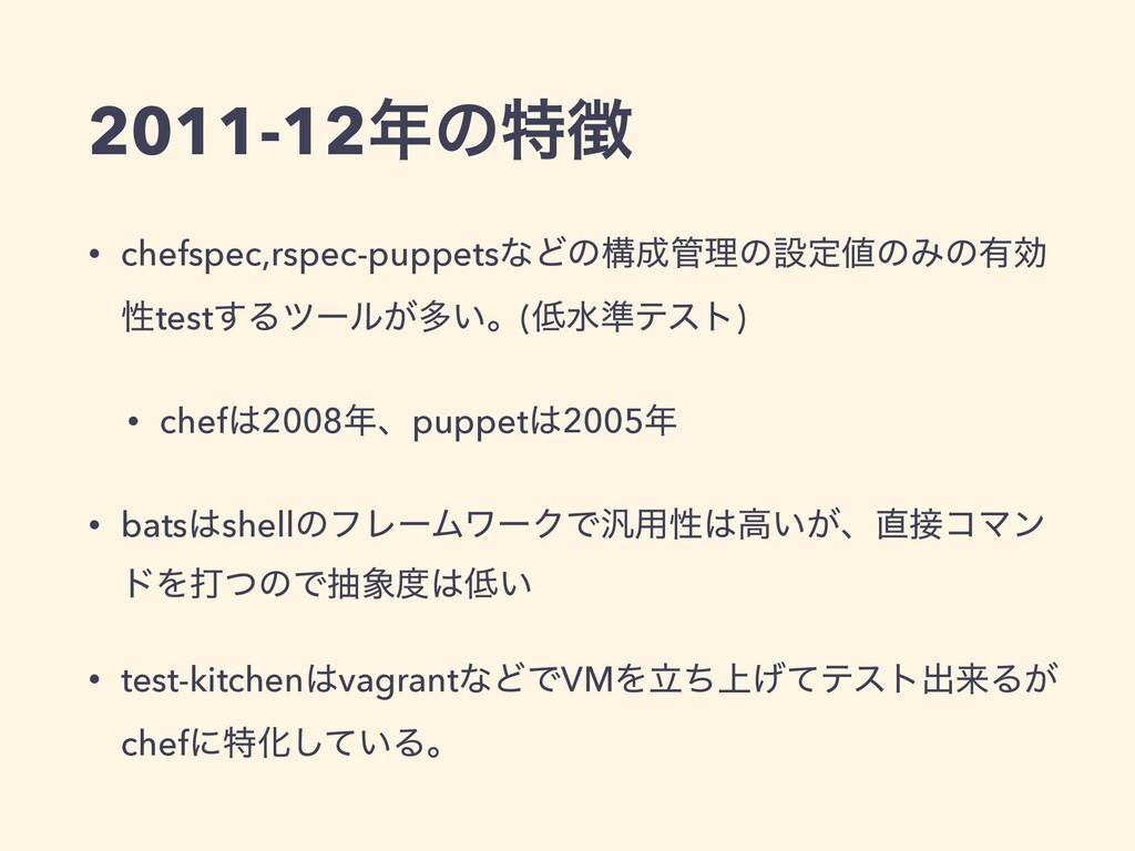 2011-12ͷಛ • chefspec,rspec-puppetsͳͲͷߏཧͷઃఆ...