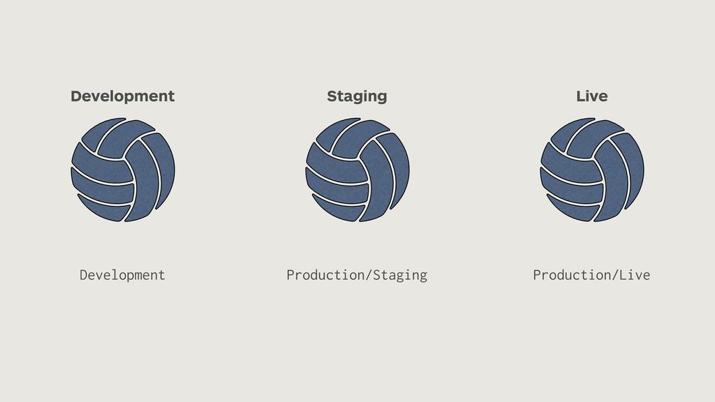 Development Staging Live Development Production...