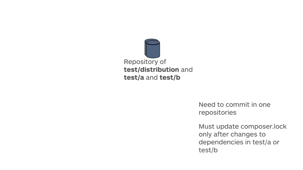 Repository of test/distribution and test/a and...