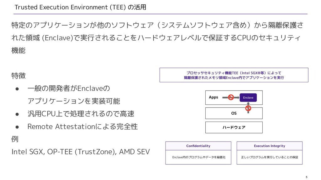 5 Trusted Execution Environment (TEE) の活用 特定のアプ...