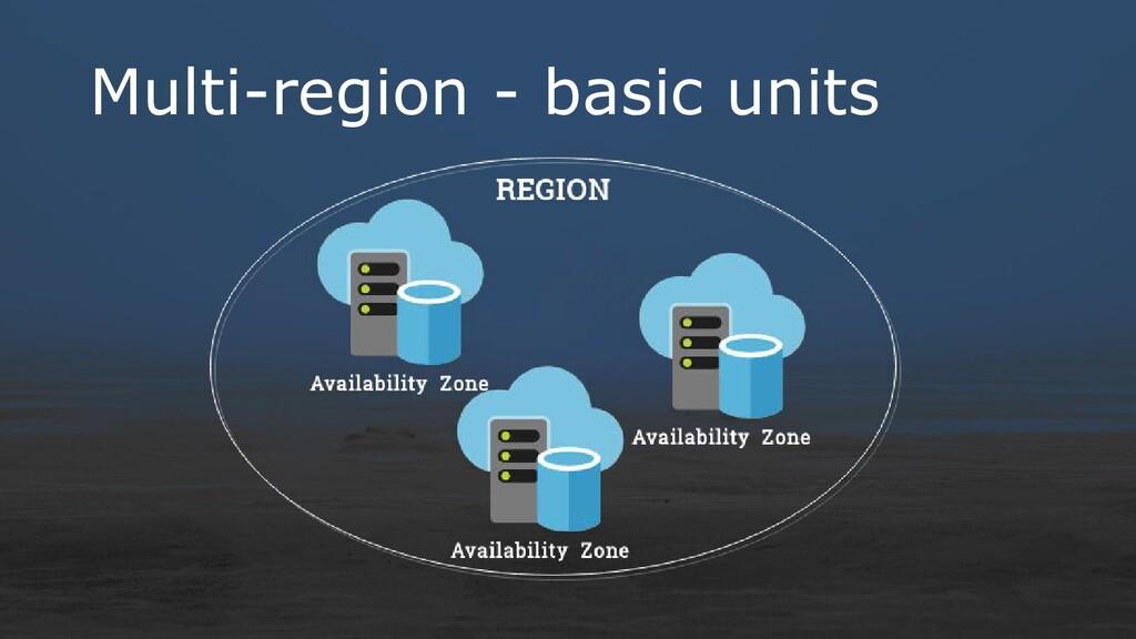Multi-region - basic units