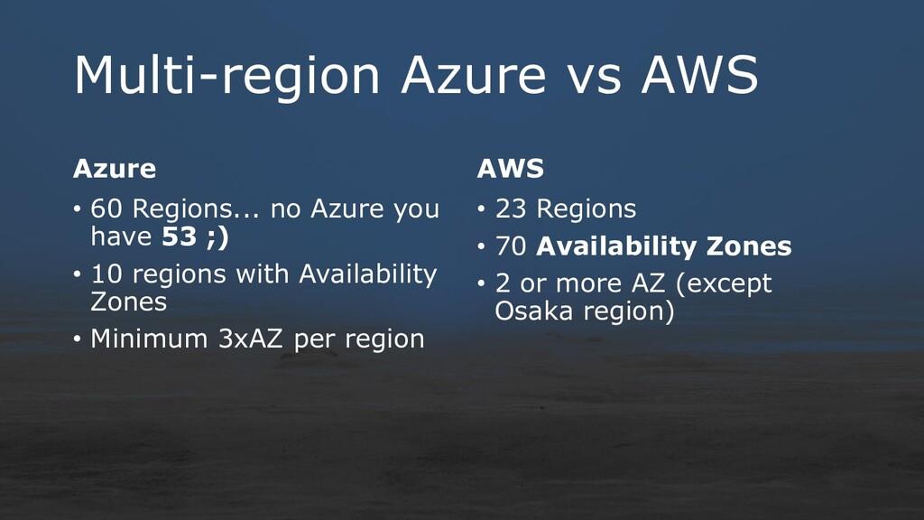 Multi-region Azure vs AWS Azure • 60 Regions......