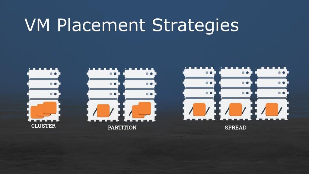 VM Placement Strategies