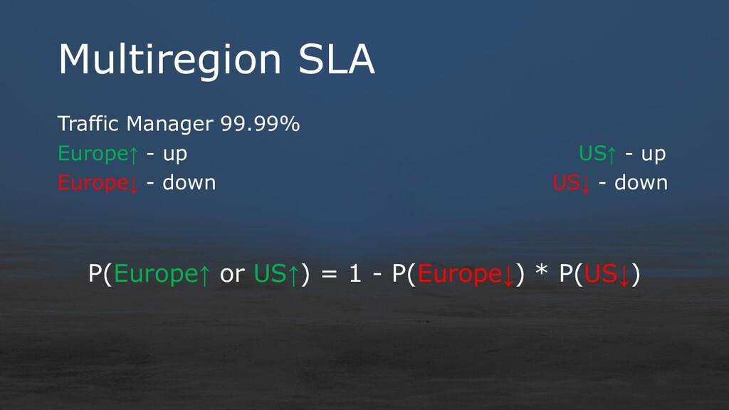 Multiregion SLA Traffic Manager 99.99% Europe↑ ...