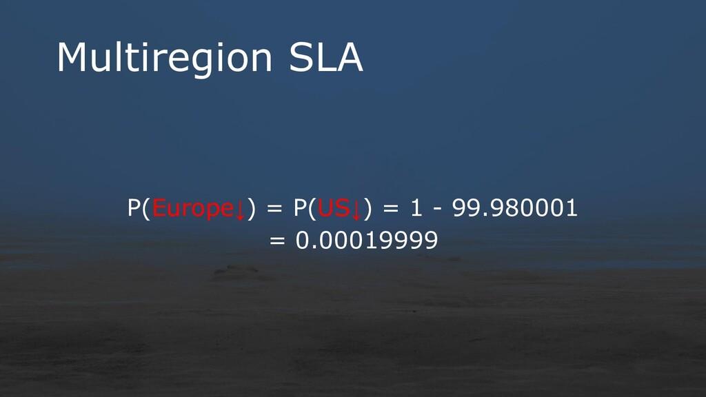 Multiregion SLA P(Europe↓) = P(US↓) = 1 - 99.98...