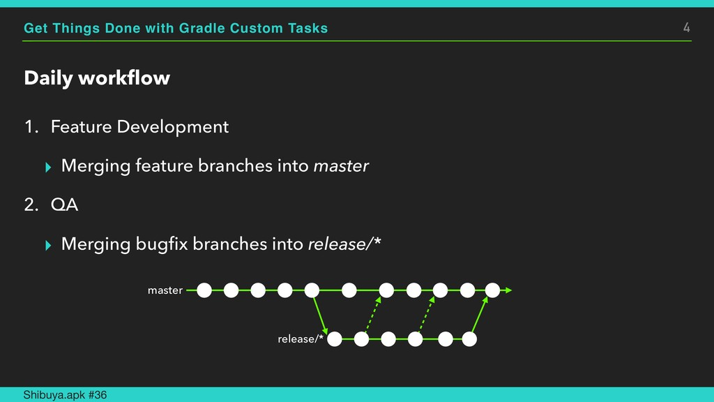 Get Things Done with Gradle Custom Tasks Daily ...
