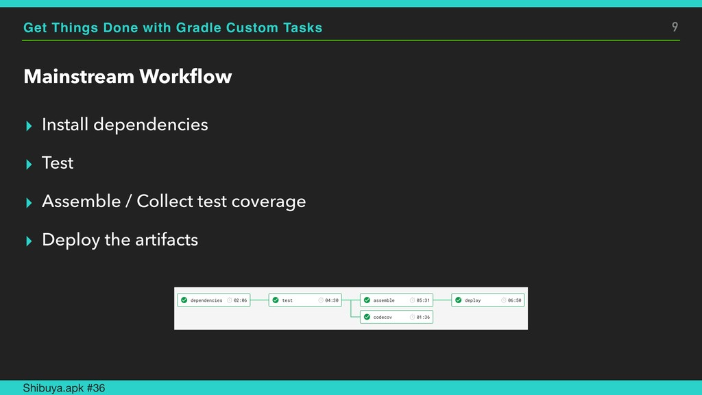 Get Things Done with Gradle Custom Tasks Mainst...