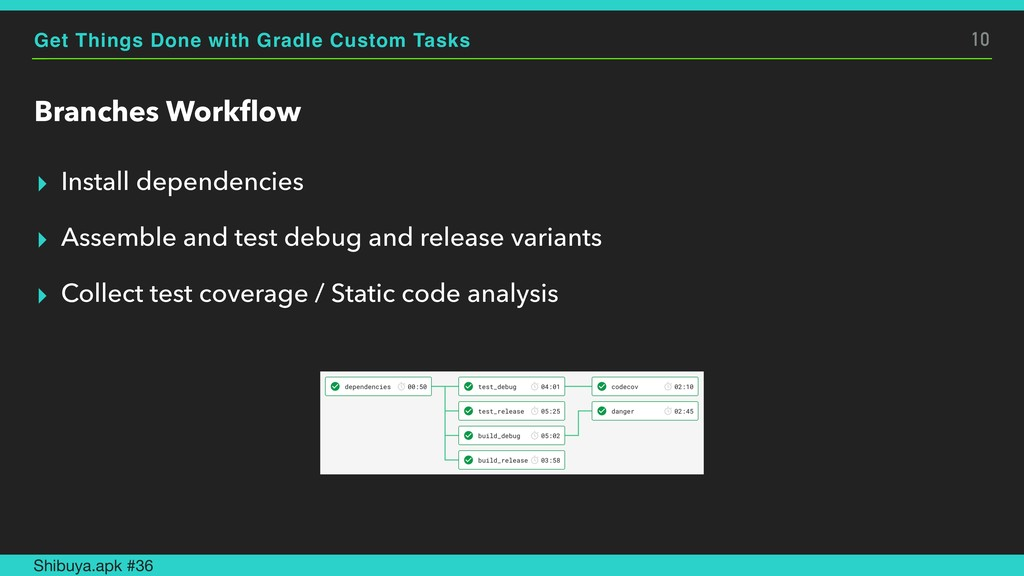 Get Things Done with Gradle Custom Tasks Branch...