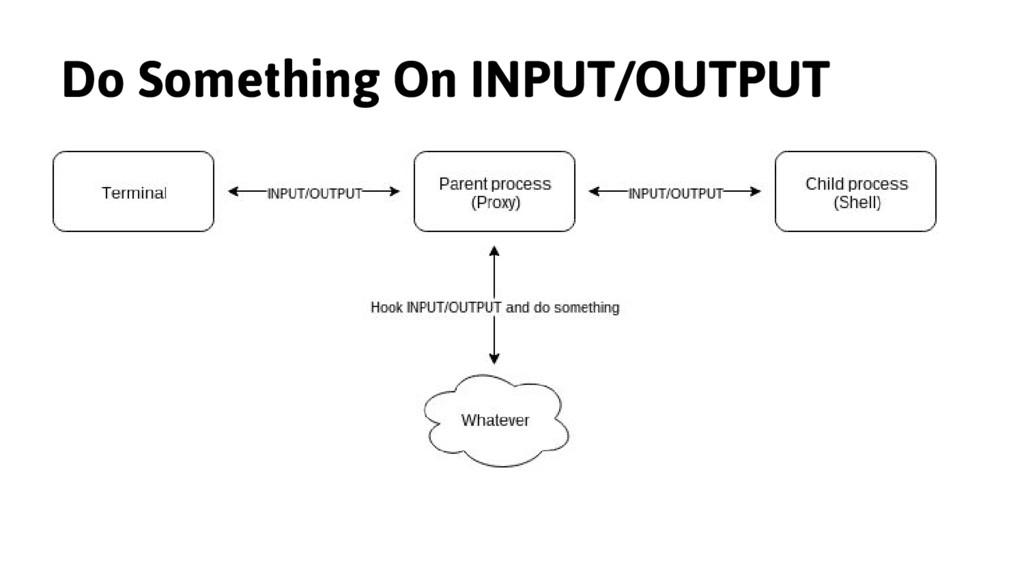 Do Something On INPUT/OUTPUT