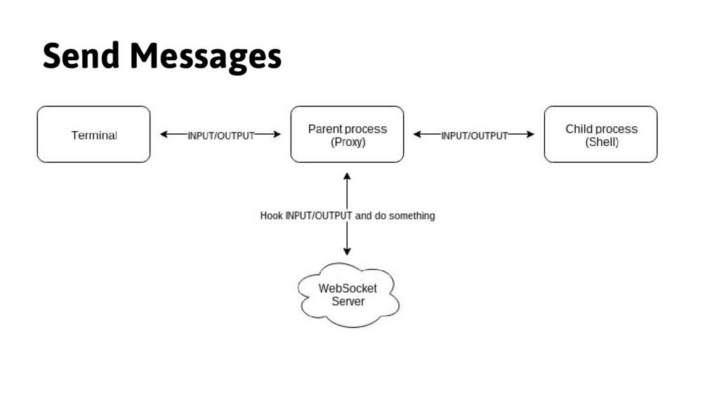 Send Messages
