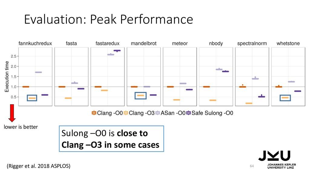 Evaluation: Peak Performance 64 Sulong –O0 is c...