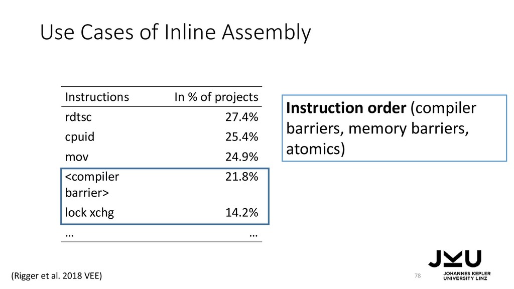 Use Cases of Inline Assembly 78 Instructions In...