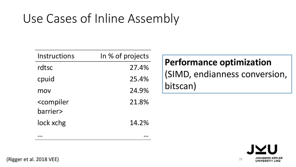 Use Cases of Inline Assembly 79 Instructions In...