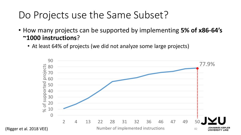 Do Projects use the Same Subset? 82 • How many ...