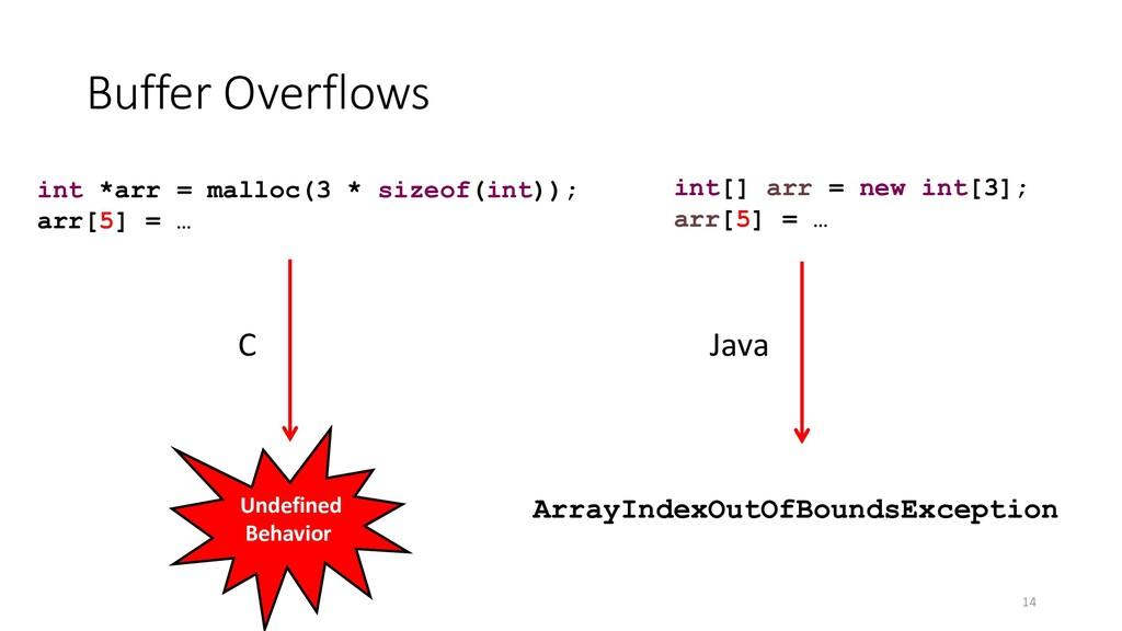 Buffer Overflows 14 int *arr = malloc(3 * sizeo...