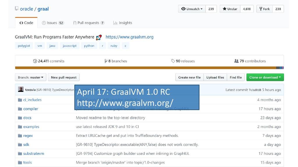 3 April 17: GraalVM 1.0 RC http://www.graalvm.o...