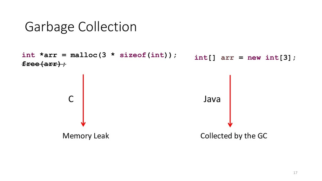 Garbage Collection 17 Java C int[] arr = new in...