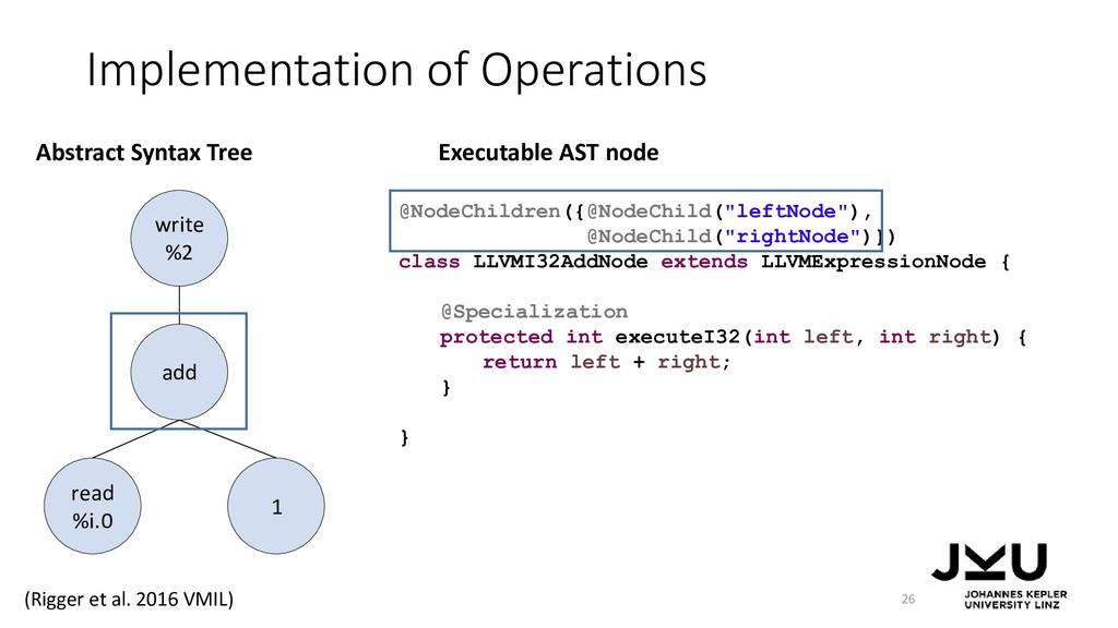 26 Abstract Syntax Tree @NodeChildren({@NodeChi...