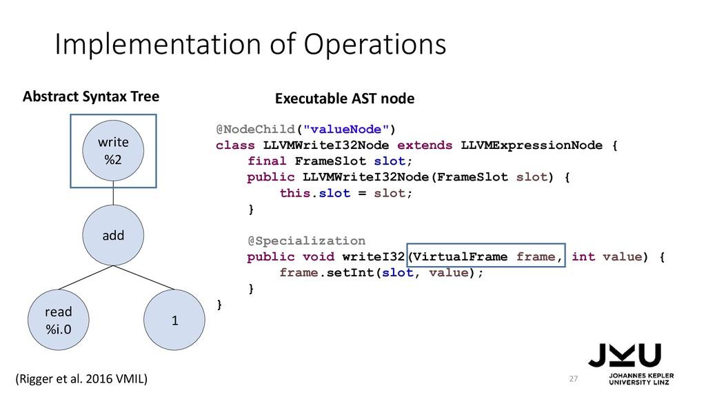 "27 Abstract Syntax Tree @NodeChild(""valueNode"")..."