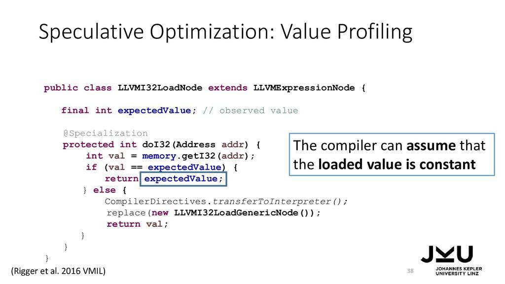 Speculative Optimization: Value Profiling 38 pu...
