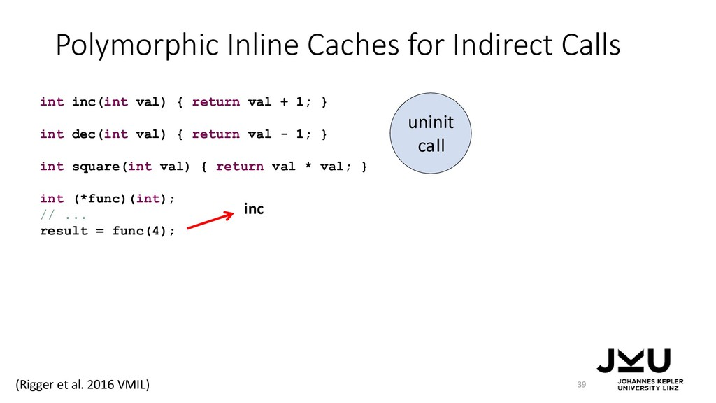 Polymorphic Inline Caches for Indirect Calls 39...