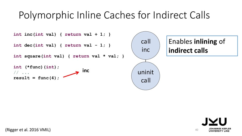 int inc(int val) { return val + 1; } int dec(in...