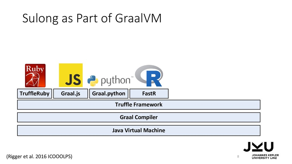 Sulong as Part of GraalVM 8 Java Virtual Machin...