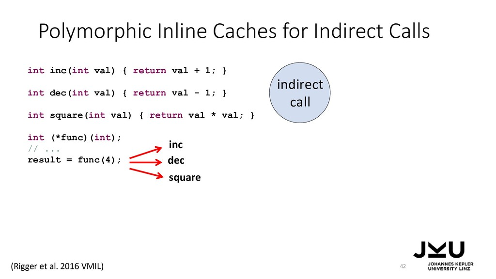 Polymorphic Inline Caches for Indirect Calls 42...