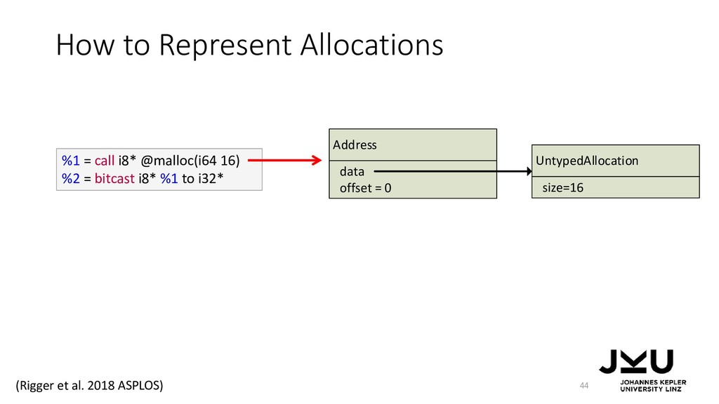How to Represent Allocations 44 %1 = call i8* @...