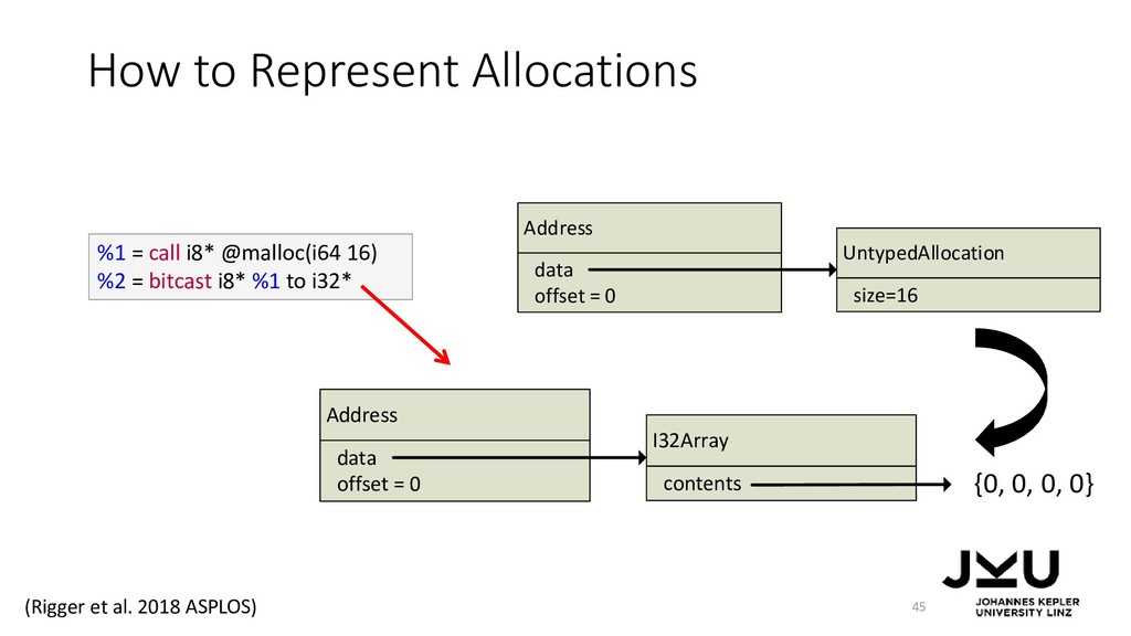 How to Represent Allocations 45 %1 = call i8* @...