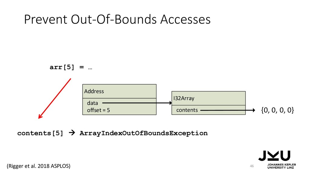 Prevent Out-Of-Bounds Accesses contents[5] → Ar...