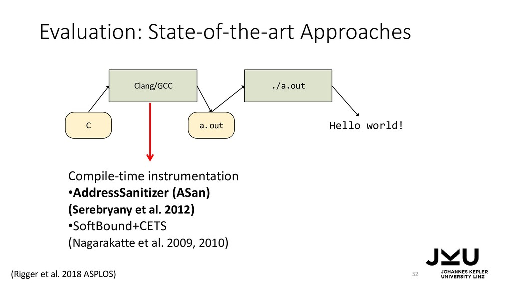 Evaluation: State-of-the-art Approaches 52 Comp...
