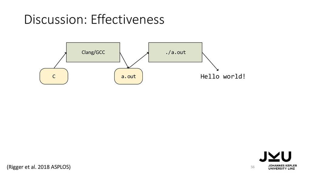 Discussion: Effectiveness 56 a.out Clang/GCC C ...