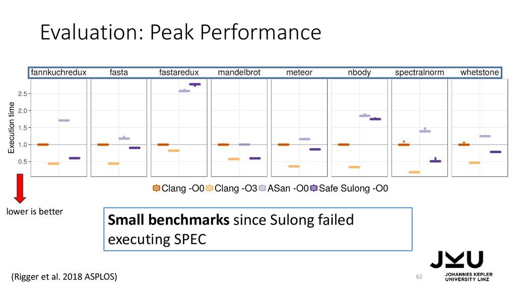 Evaluation: Peak Performance 62 Small benchmark...
