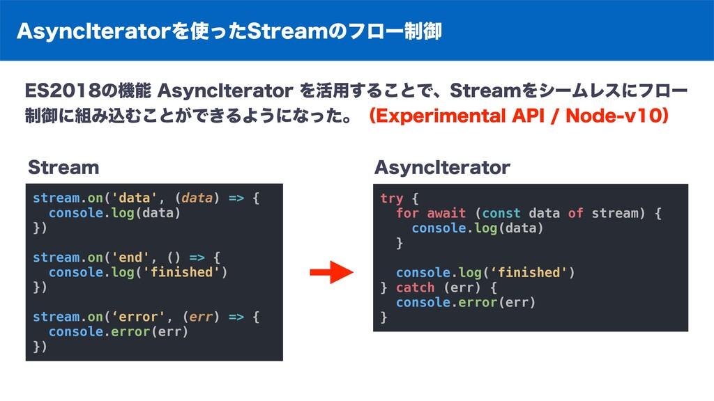 """TZOD*UFSBUPSΛͬͨ4USFBNͷϑϩʔ੍ޚ stream.on('data',..."