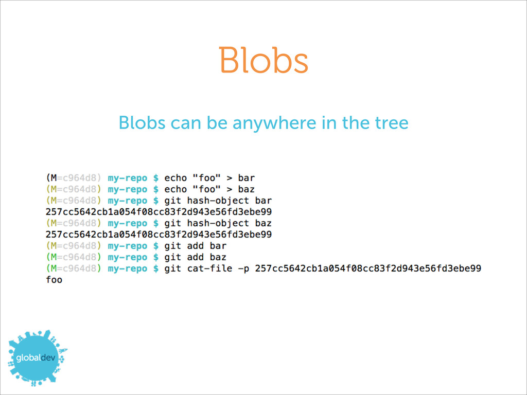 Blobs Blobs can be anywhere in the tree