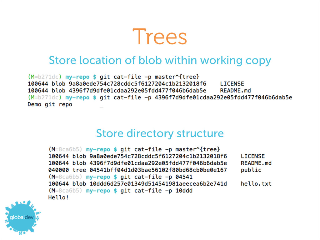 Trees Store location of blob within working cop...