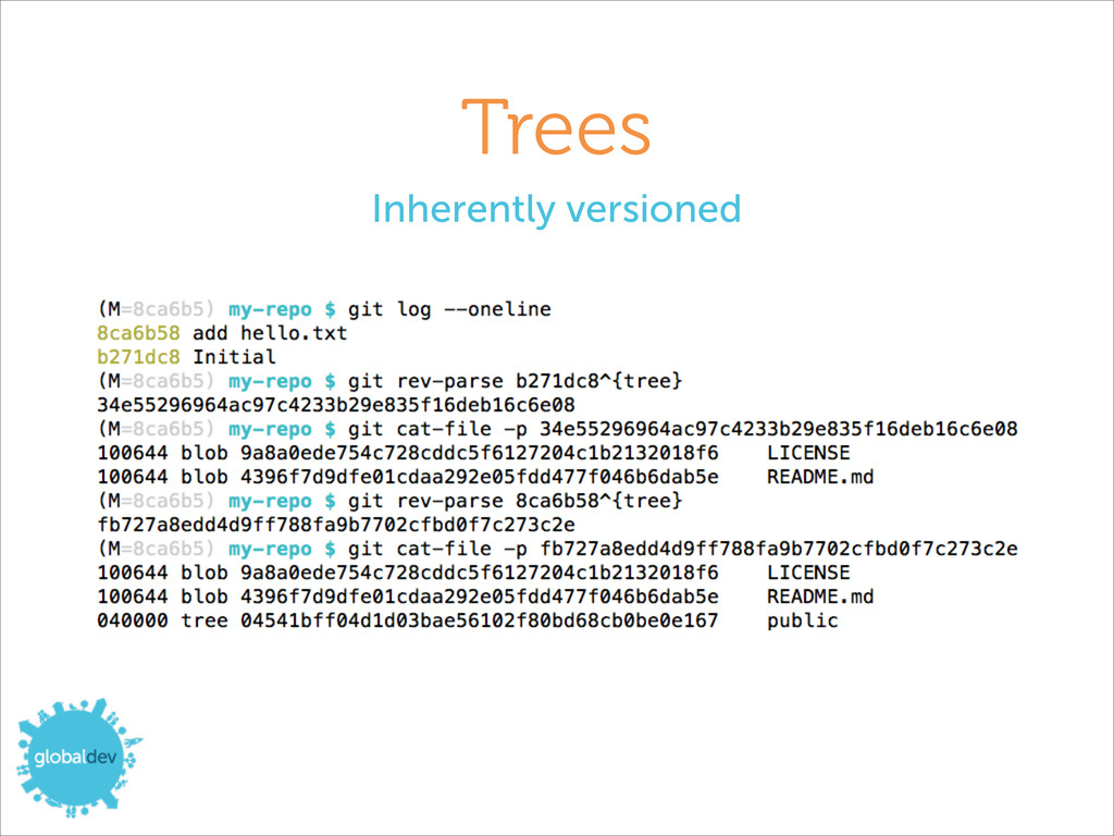 Trees Inherently versioned