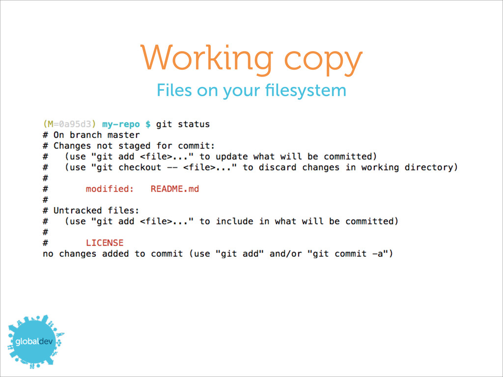 Working copy Files on your filesystem