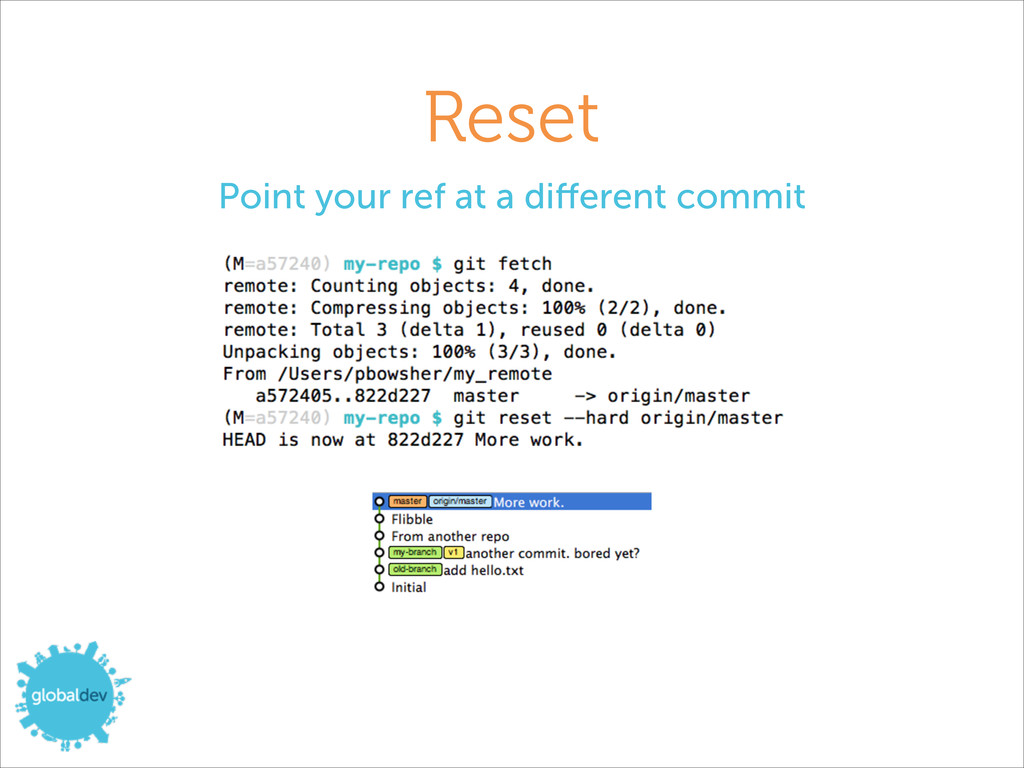 Reset Point your ref at a different commit