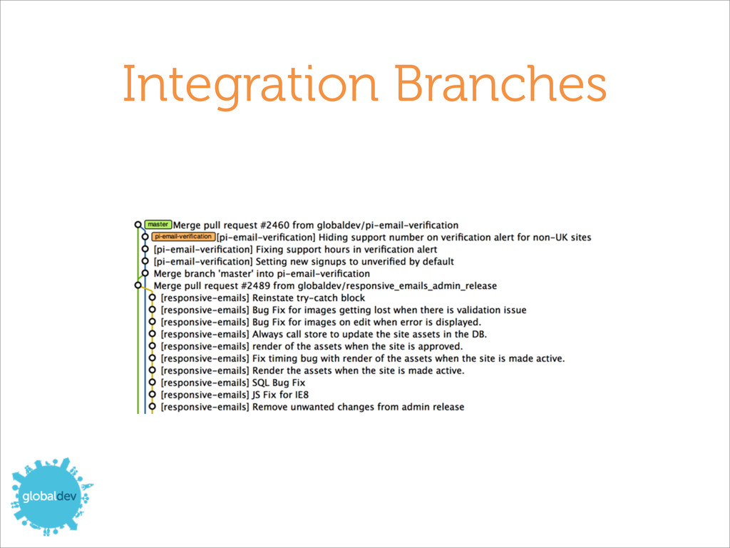 Integration Branches