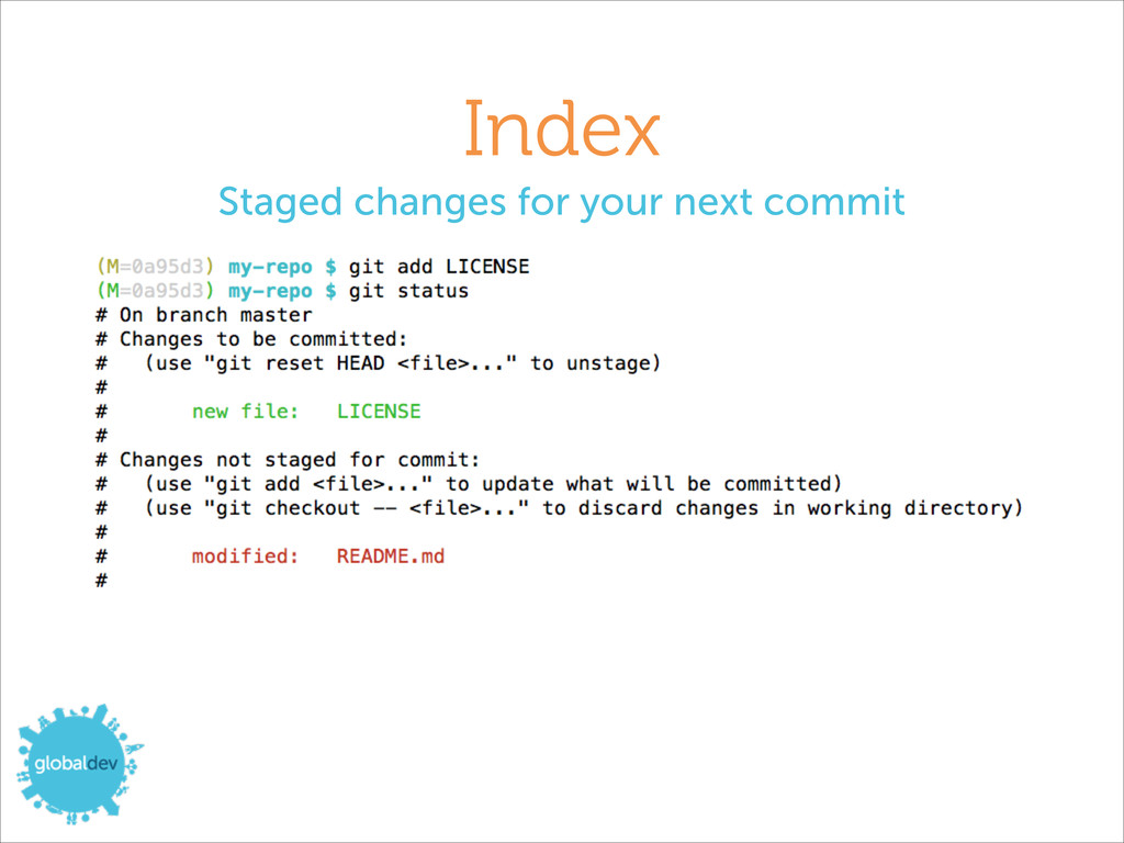 Index Staged changes for your next commit