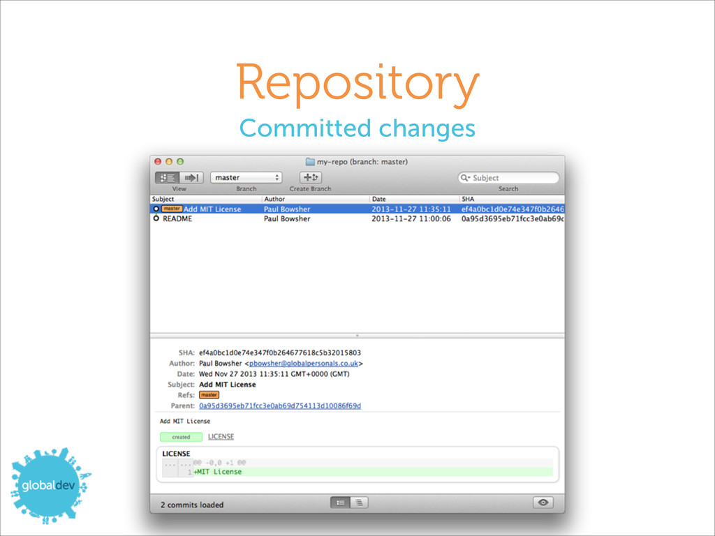 Repository Committed changes