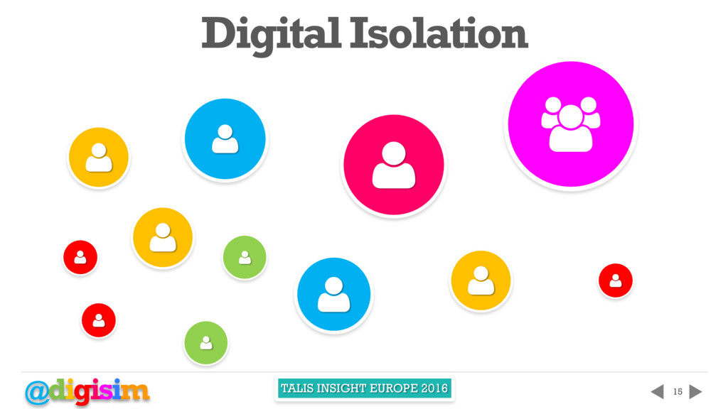 @digisim TALIS INSIGHT EUROPE 2016 15 Digital I...