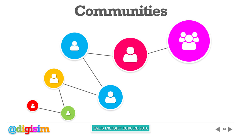 @digisim TALIS INSIGHT EUROPE 2016 16 Communiti...