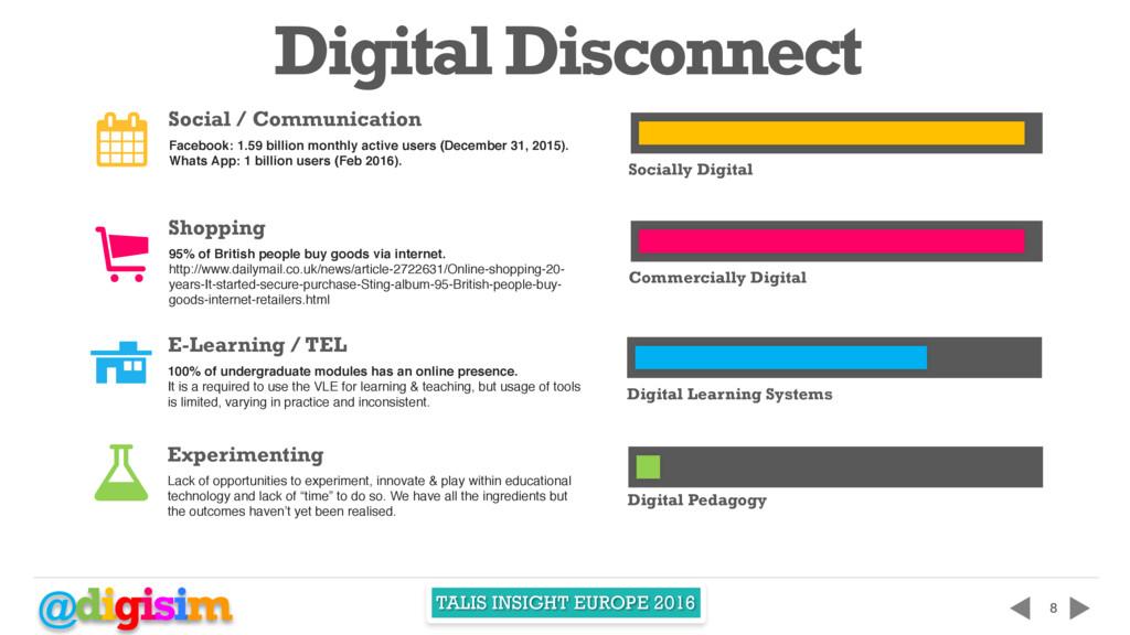 @digisim TALIS INSIGHT EUROPE 2016 Digital Lear...
